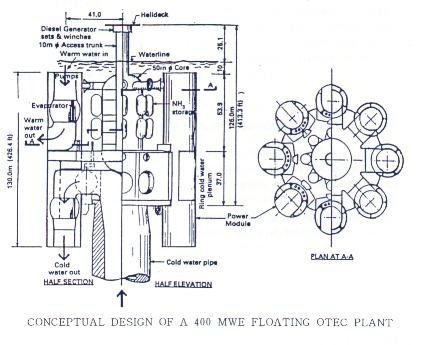 CONCEPTUAL DESIGN OF A 400 MWE FLOATING OTEC PLANT